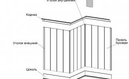Буазери-система декоративных панелей